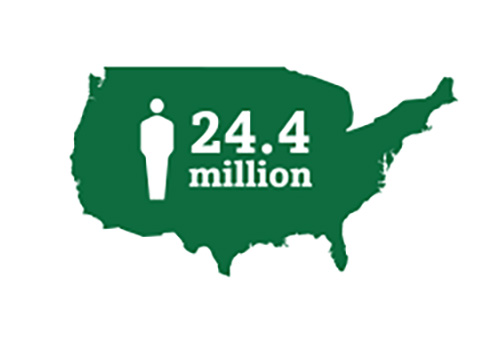 Map icon representing 24.4 million Americans with cataracts